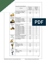 Desain material Compacted.pdf