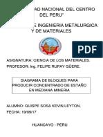 Ingeniería Metalúrgica y de materiales