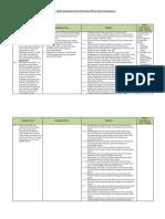4.1. Analisis Keterkaitan KI Dan KD Dengan IPK Dan Materi Pembelajaran Ok