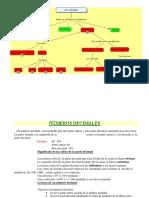 NÚMEROS DECIMALES.docx