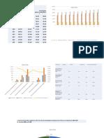 FI_U5_A1_MAPM_análisis de datos.pptx