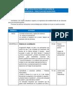 Ruta Metodologica _ Practicas Restarurativas y ET