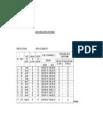 Categoria de Riesgo Plataformas Litoral 28-10-17