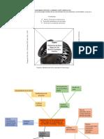 TRANSFORMACIÓN DE LA PRODUCCIÓN ARTESANAL diagramas.docx