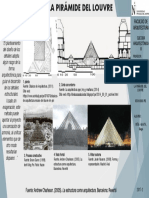 piramide de lauvre