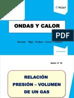 Presión vs Volumen_LAB-1 (1)