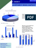 Research Regional Focus ASEAN-5 Government Bonds
