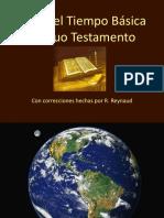 Cronologiahistoricaantiguotestamento 150413213038 Conversion Gate01