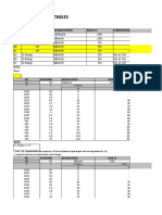 DMT-Ls Computation and Comparison Tables Rev02 040517