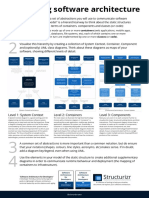 Visualizing Software Architecture