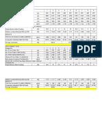 field density test (Core Cutter method).xlsx