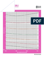 GC WHO BMIU 2-5 TH CEWEK DR KANYA.pdf