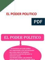 PODER POLÍTICO.pptx