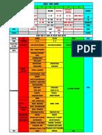 Adult TEWS - Sheet1 (2)