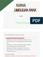 4.3 Penilaian Kurva Pertumbuhan (dr. Sri).pdf