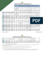 Tabela Salarial Fiscos Estaduais - 2017