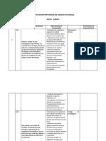 Planificación Por Unidad Ciencias 6