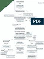 El Rol Directivo en La Gestión Educativa - Gestión Educativa