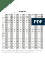 incoterm-chart.pdf