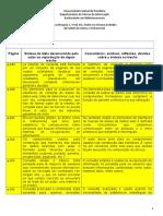 Modelo Para Fichamento (9