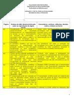 Modelo Para Fichamento 20.05 (1)