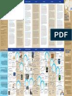 gemi iftf sustainability map8-2-07final.pdf