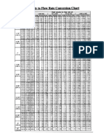 11 Velocites to Rates.pdf