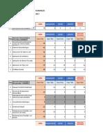 Anexos Para La Evaluación de Indicadores 2017 Ultimo Puños