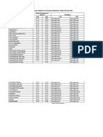 Tabel Indeks Pembangunan Manusia Per Provinsi Di Indonesia Tahun 2011 Dan 2016
