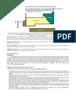 Propiedades Periodicas de Los Elementos Químicos
