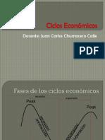 Ciclos y PBI.pptx
