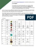 The 44 phonemes of English.pdf