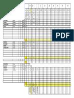 Présences 22 11 17.pdf