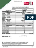 Rapports ALR1 Du MARDI 21-11-2017