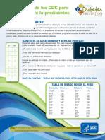 Cuestionario para Pre-Diabetes del CDC