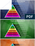 How to Create Structure Hierarchy Top to Bottom Approach in Microsoft Office PowerPoint PPT