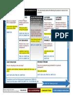 business model canvas for portfolio