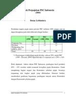 Aspek Perpajakan PSC Indonesia