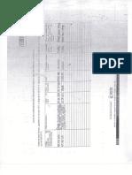 Lista de Contratos Del Proveedor