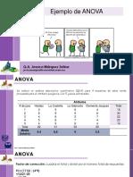 Ejemplo de ANOVA 2017 Presentación
