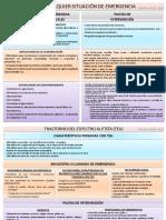 fichas_emergencias.pdf