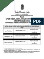 Tribunais_BR.pdf