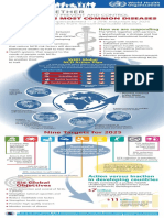 WHO Ncd Infographic 2014