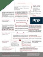 Estructura Libro Pres Titulo