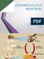 ciclo menstrual y ovarico-2.ppt