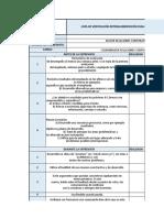 Lista de Verificación Retroalimentación Evaluacion de Desempeño