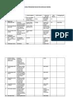 324630848-Program-Kegiatan-Sekolah-Model.docx