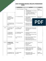 46293072-Rancangan-Pelajaran-Tahunan-Bahasa-Melayu-Pendidikan-Khas.doc
