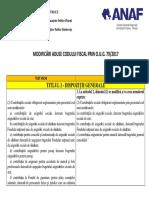 Tabel Modificare Cod Fiscal Prin OUG 79