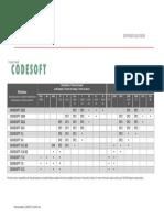 OSCompatibility_CODESOFT_Oct2015.pdf